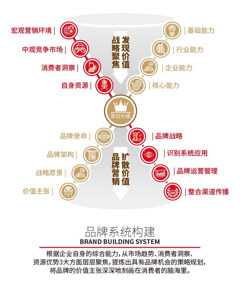 漏斗原理1.png