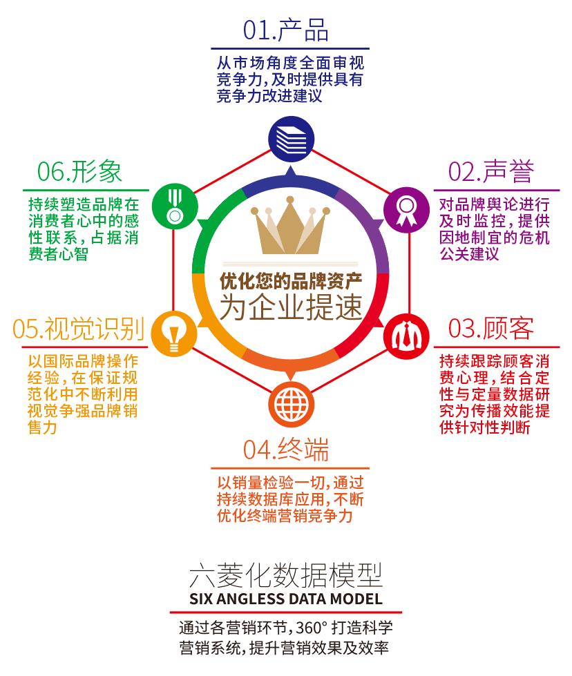 6菱模型.png
